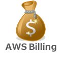 aws-billing_mini